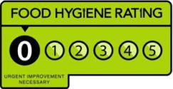 Biologikill Food Rating